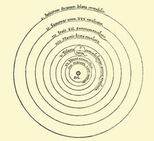heliocentric model (Small)